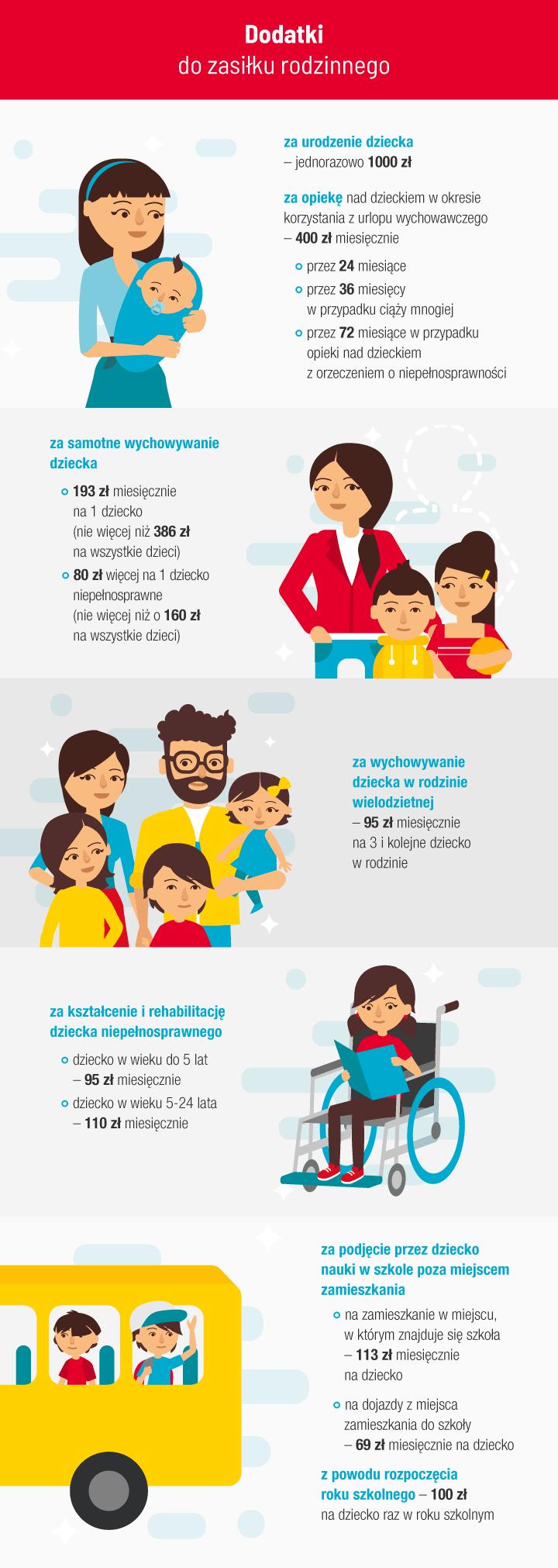 zasilek-rodzinny-infografika.png (82 KB)